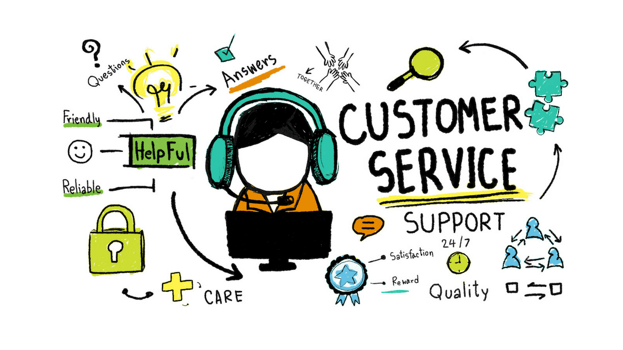 Customer-support-feature-of-CRM, CRM Software for Customer Support