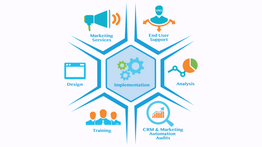 Data-automation-feature-of-CRM-software-archiz-solutions