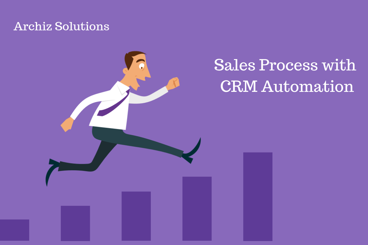 Sales-process-with-CRM-Automation, CRM Software for Sales process