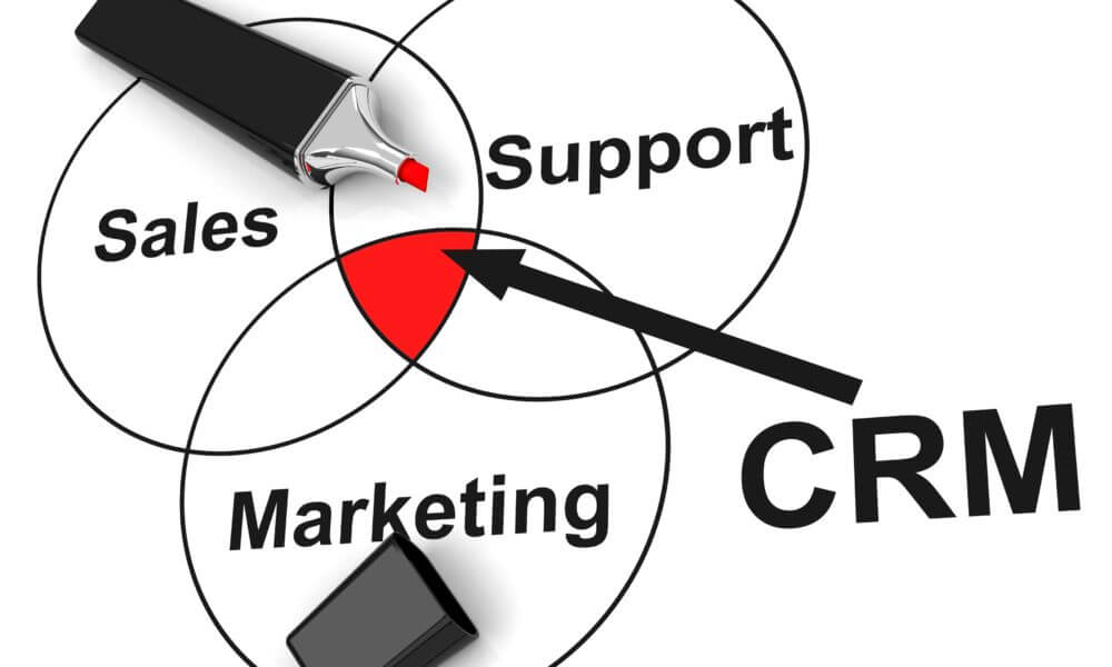 crm-sales-Archiz-Solutions, The five reasons for your CRM are not actually increasing sales,