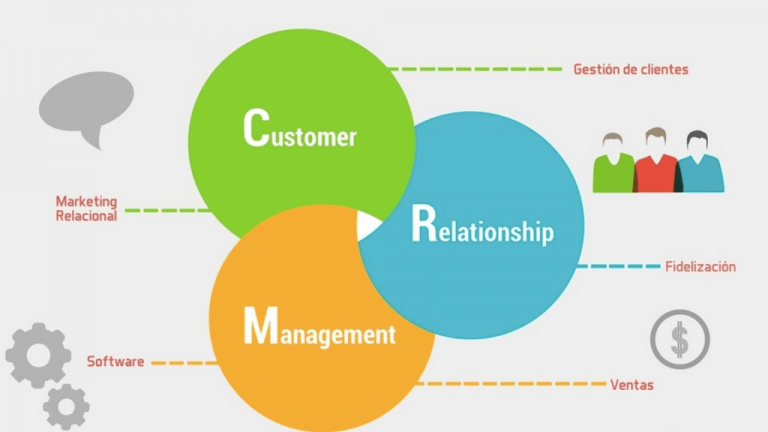 CRM-Software-Solutions-Archiz-Solutions-new, CRM for Sales, Sales Management CRM
