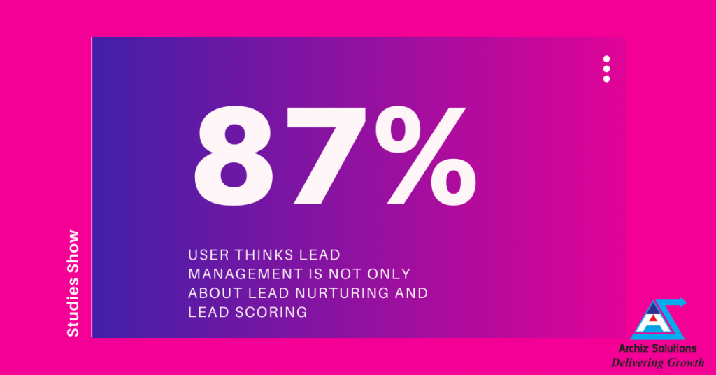 Lead Tracking Software