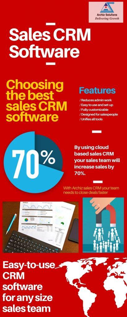 Sales CRM Software, Sales CRM System, Sales CRM